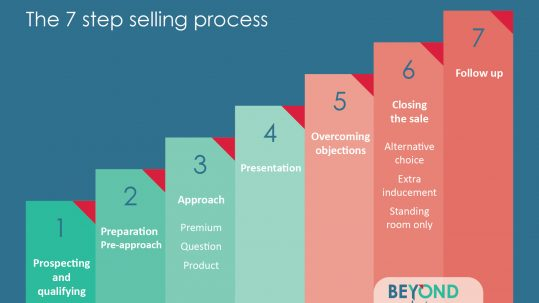 7 step selling process